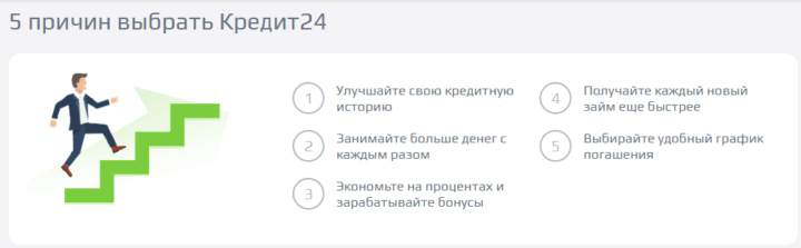 преимущества кредит24